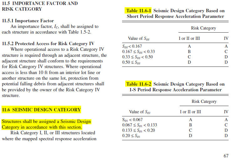 Anchor bolt sleeve for Table 7 1 design parameters