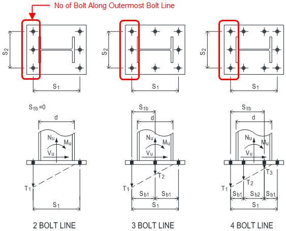Anchor Bolt or Anchor Stud Design Using ACI 318-11 or ACI 318-14 Code
