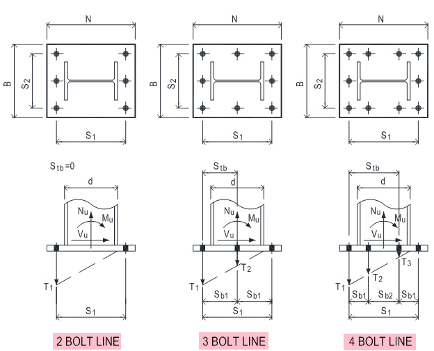 MC Base Plate and Anchor Bolt Design - CSA A23 3-14 Not