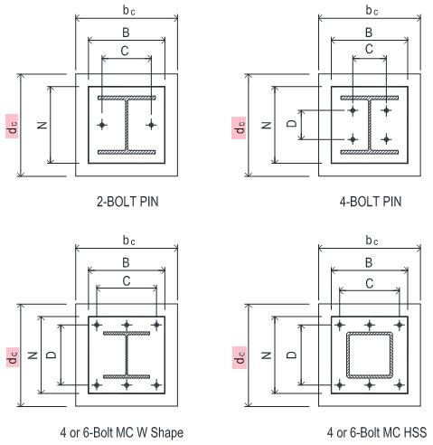 Base Plate Design - US Section