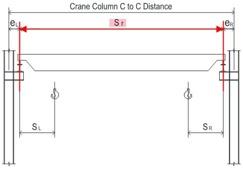 Crane Runway Beam Design Using Csa S16 14 Code