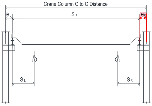 Crane Runway Beam Design - AISC LRFD 2010 and ASD 2010