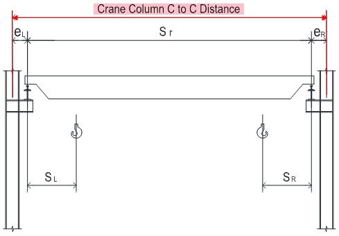 Crane Runway Beam Design Using Csa S16 14 Code